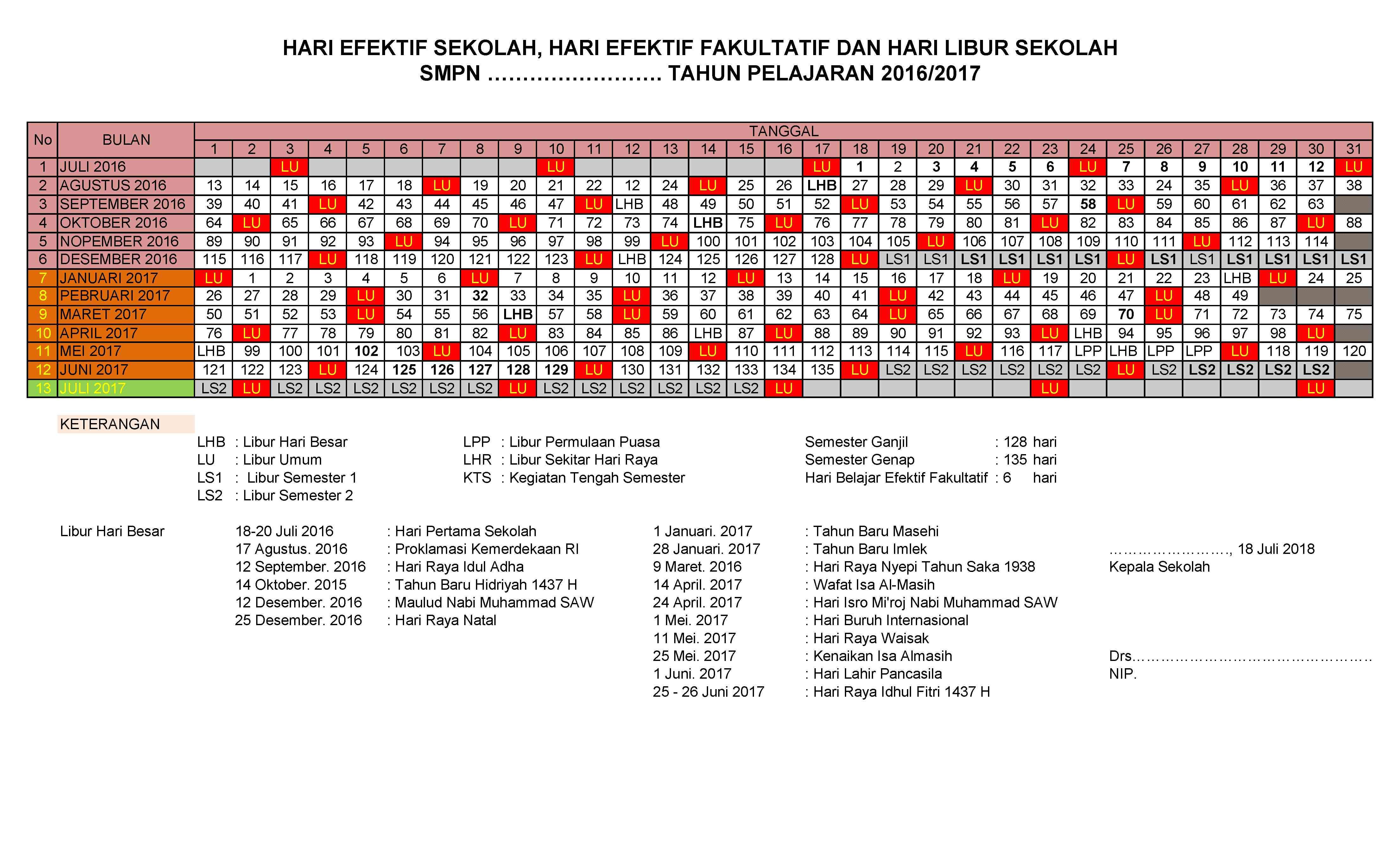 Kalender Pendidikan 2016-2017 + Prota + Promes – BIMBINGAN DAN ...